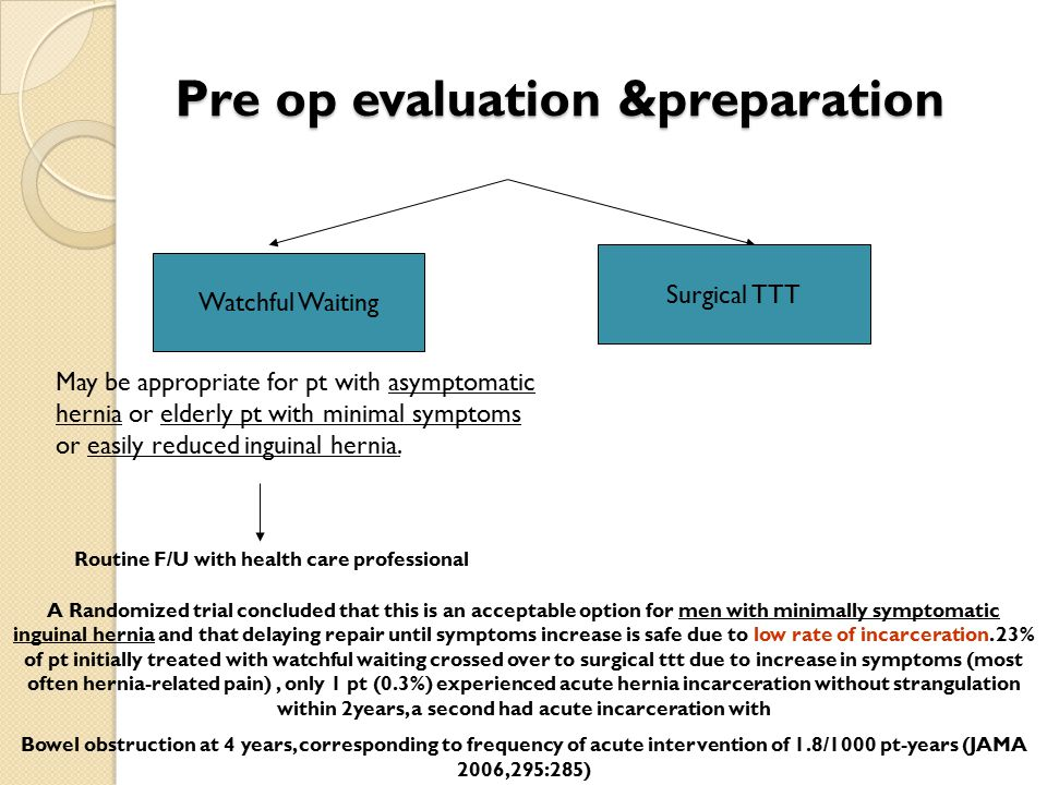 Pre op evaluation &preparation Watchful Waiting Surgical TTT May be appropriate for pt with asymptomatic hernia or elderly pt with minimal symptoms or