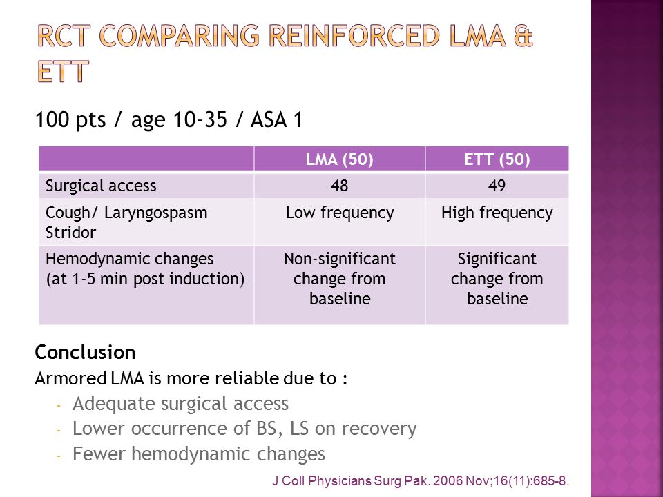 100 pts / age 10-35 / ASA 1 Conclusion Armored LMA is more reliable due to : - Adequate surgical access - Lower occurrence of BS, LS on recovery - Fewer hemodynamic changes LMA (50)ETT (50) Surgical access4849 Cough/ Laryngospasm Stridor Low frequencyHigh frequency Hemodynamic changes (at 1-5 min post induction) Non-significant change from baseline Significant change from baseline J Coll Physicians Surg Pak.