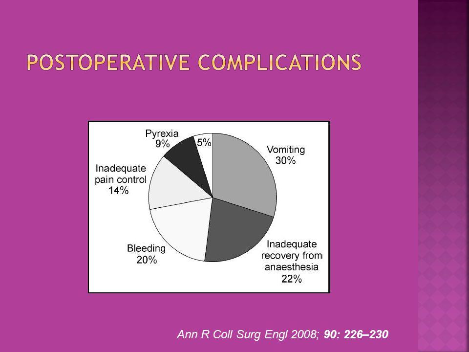 Ann R Coll Surg Engl 2008; 90: 226–230