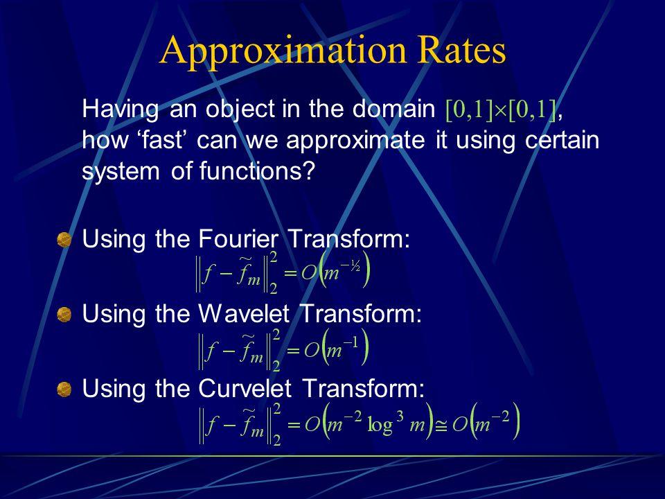 Original Adding Gaussian Noise WT + Thresholding WT + k-  Thresholding Curvelet Transform Example: Noise Reduction using Curvelet transform.