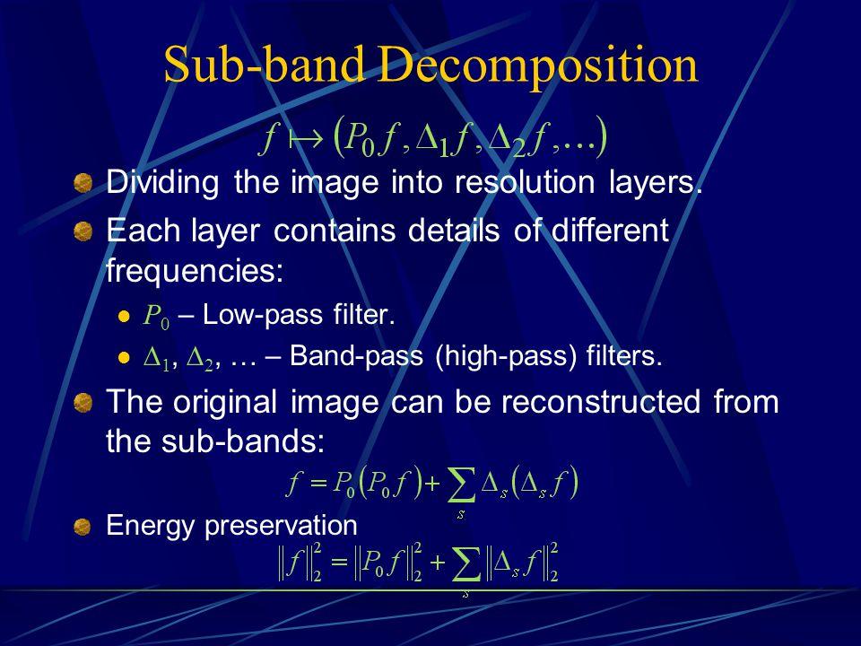 Sub-band Decomposition