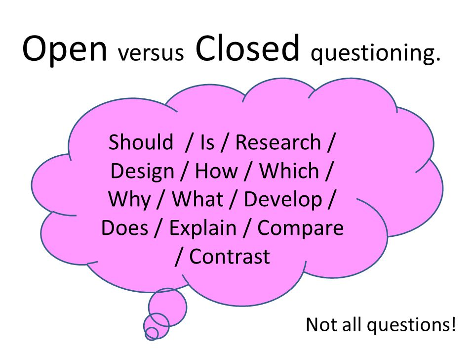 Should / Is / Research / Design / How / Which / Why / What / Develop / Does / Explain / Compare / Contrast Open versus Closed answers.