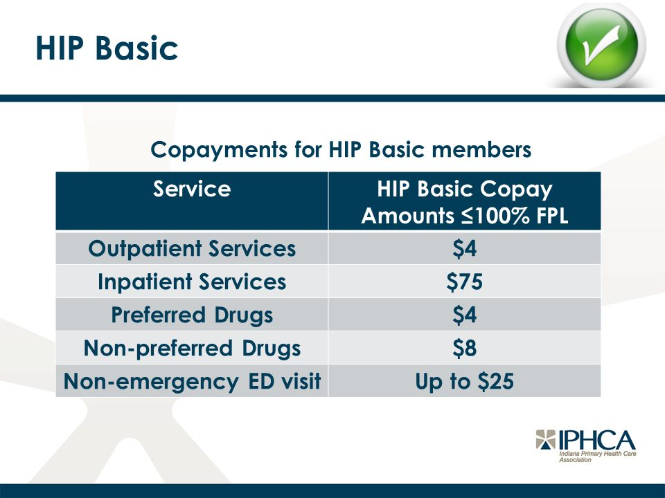 HIP Basic ServiceHIP Basic Copay Amounts ≤100% FPL Outpatient Services$4 Inpatient Services$75 Preferred Drugs$4 Non-preferred Drugs$8 Non-emergency ED visitUp to $25 Copayments for HIP Basic members