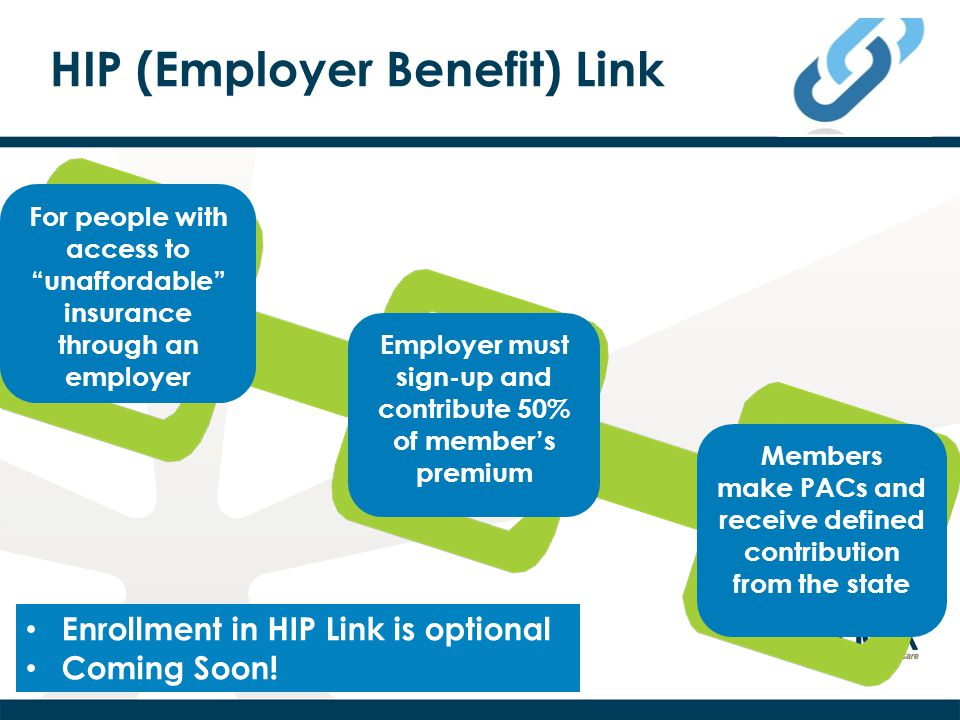 HIP (Employer Benefit) Link For people with access to unaffordable insurance through an employer Employer must sign-up and contribute 50% of member's premium Members make PACs and receive defined contribution from the state Enrollment in HIP Link is optional Coming Soon!