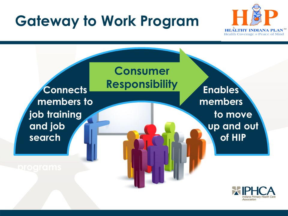 Gateway to Work Program Connects members to Enables members Consumer Responsibility job training and job search to move up and out of HIP programs
