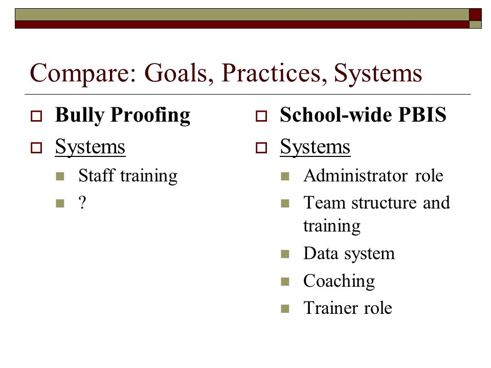 Compare: Goals, Practices, Systems  Bully Proofing  Systems Staff training ?  School-wide PBIS  Systems Administrator role Team structure and trai
