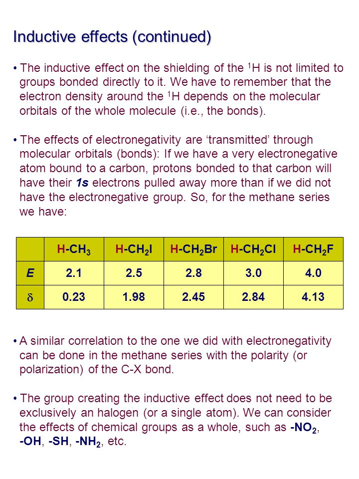 Inductive effects (continued) The inductive effect on the shielding of the 1 H is not limited to groups bonded directly to it. We have to remember tha