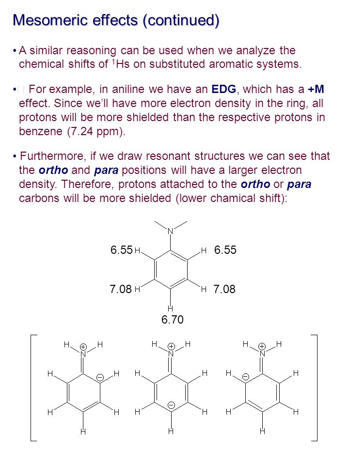 Mesomeric effects (continued) A similar reasoning can be used when we analyze the chemical shifts of 1 Hs on substituted aromatic systems. For example
