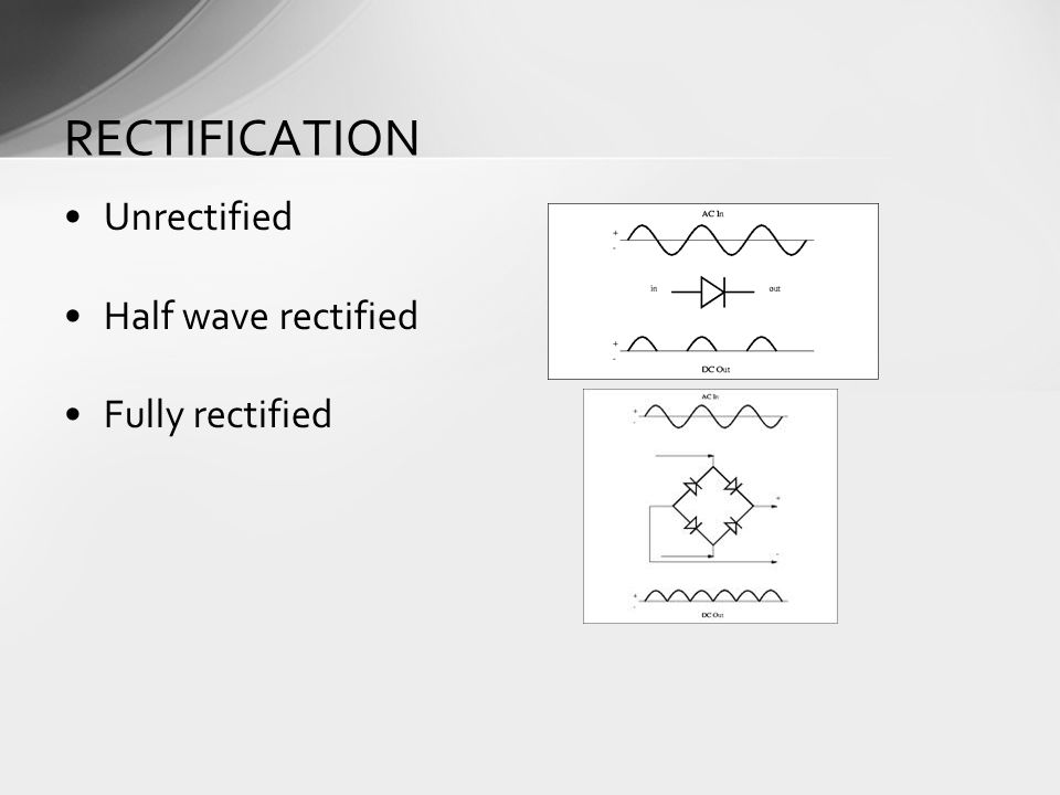 Unrectified Half wave rectified Fully rectified RECTIFICATION