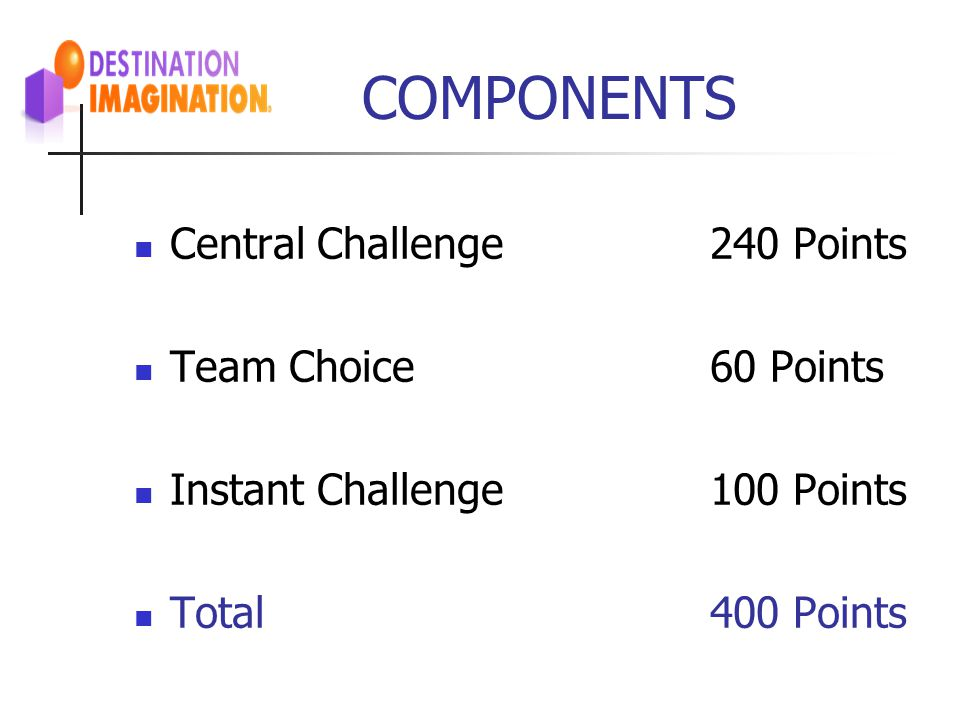 COMPONENTS Central Challenge240 Points Team Choice60 Points Instant Challenge100 Points Total400 Points