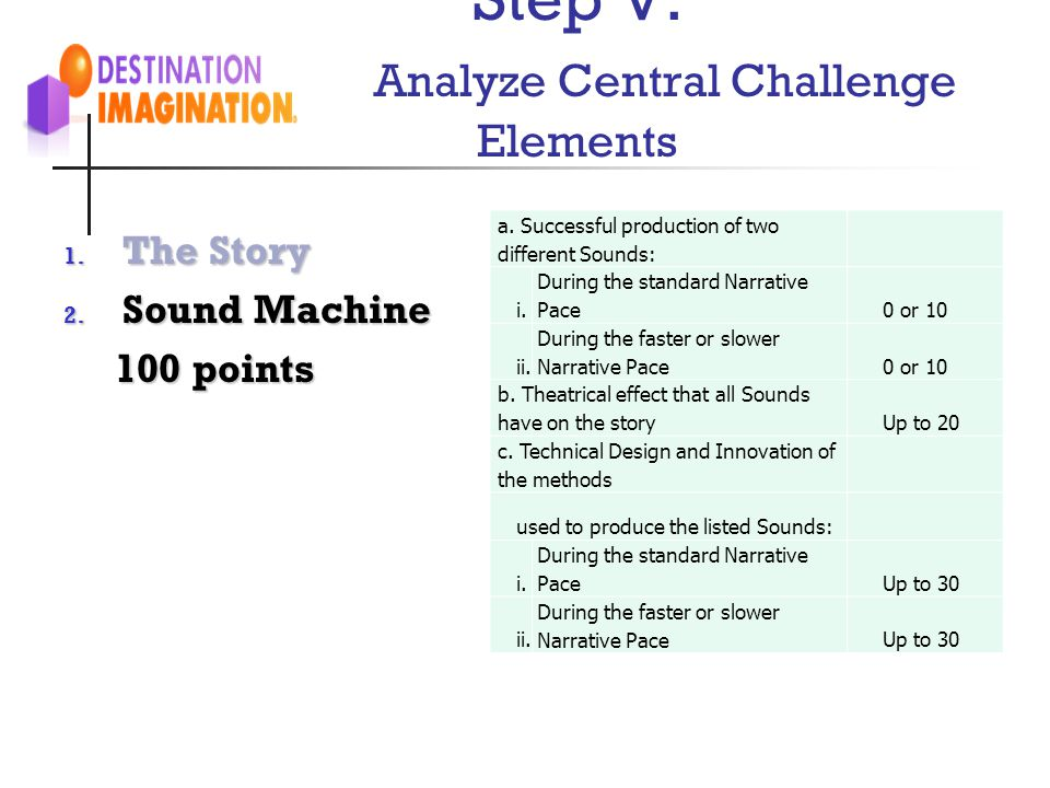 Step V: Analyze Central Challenge Elements 1. The Story 2. Sound Machine 100 points 100 points a. Successful production of two different Sounds: i. Du