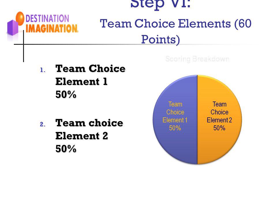 Step VI: Team Choice Elements (60 Points) 1. Team Choice Element 1 50% 2. Team choice Element 2 50%