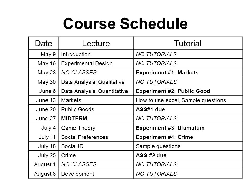 Course Schedule DateLectureTutorial May 9IntroductionNO TUTORIALS May 16Experimental DesignNO TUTORIALS May 23NO CLASSESExperiment #1: Markets May 30D