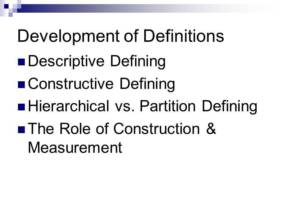 Development of Definitions Descriptive Defining Constructive Defining Hierarchical vs. Partition Defining The Role of Construction & Measurement