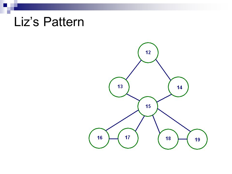 Liz's Pattern