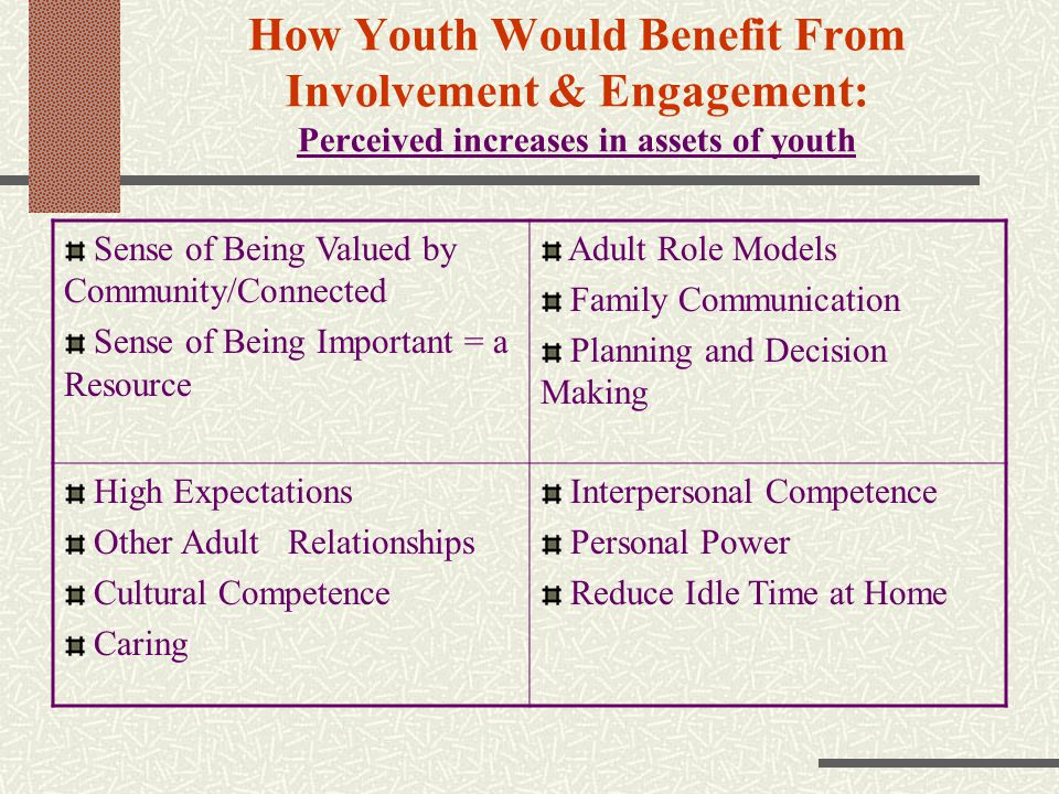 How Youth Would Benefit From Involvement & Engagement: Perceived increases in assets of youth Sense of Being Valued by Community/Connected Sense of Being Important = a Resource Adult Role Models Family Communication Planning and Decision Making High Expectations Other Adult Relationships Cultural Competence Caring Interpersonal Competence Personal Power Reduce Idle Time at Home
