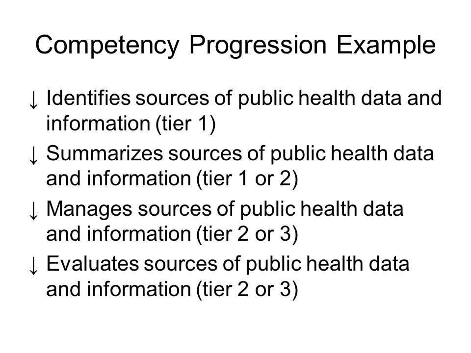 Competency Progression Example ↓Identifies sources of public health data and information (tier 1) ↓Summarizes sources of public health data and information (tier 1 or 2) ↓Manages sources of public health data and information (tier 2 or 3) ↓Evaluates sources of public health data and information (tier 2 or 3)
