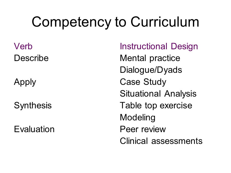 Competency to Curriculum Verb Describe Apply Synthesis Evaluation Instructional Design Mental practice Dialogue/Dyads Case Study Situational Analysis Table top exercise Modeling Peer review Clinical assessments