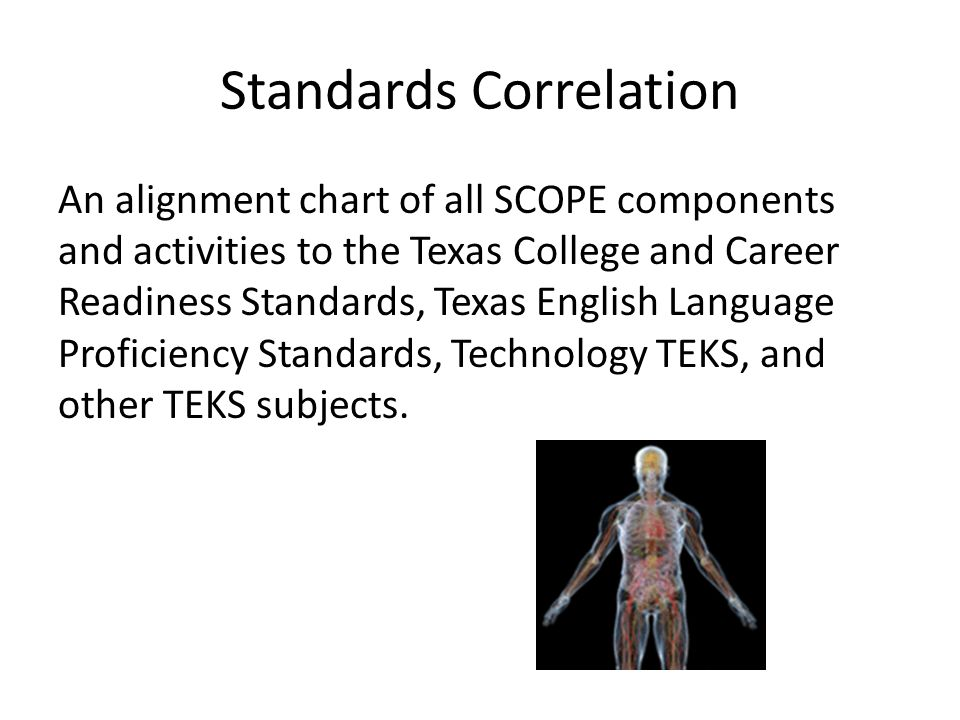 Standards Correlation An alignment chart of all SCOPE components and activities to the Texas College and Career Readiness Standards, Texas English Lan