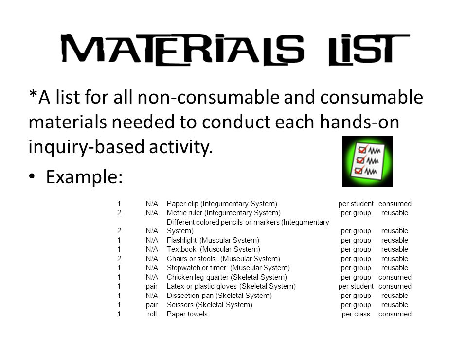*A list for all non-consumable and consumable materials needed to conduct each hands-on inquiry-based activity. Example: 1N/APaper clip (Integumentary