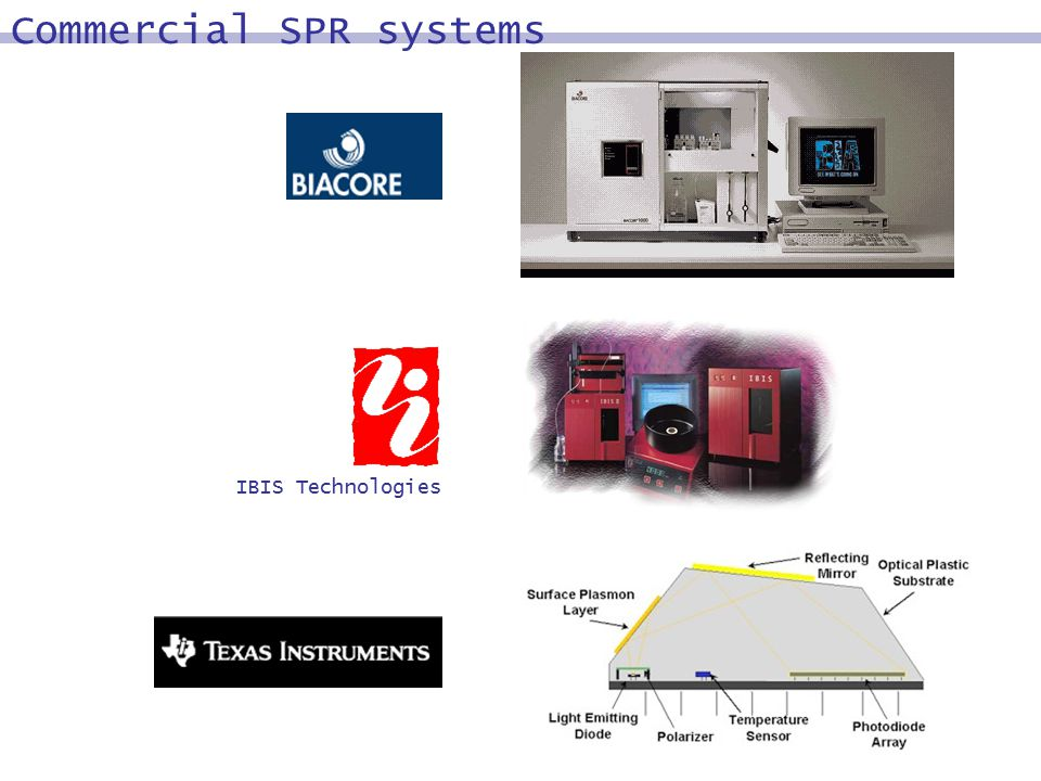 IBIS Technologies Commercial SPR systems