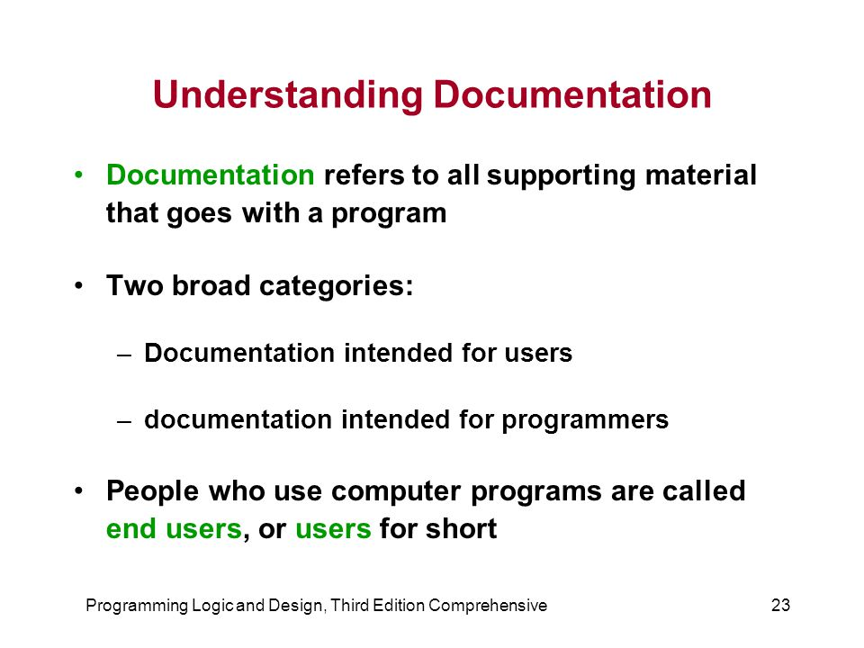 Programming Logic and Design, Third Edition Comprehensive23 Understanding Documentation Documentation refers to all supporting material that goes with