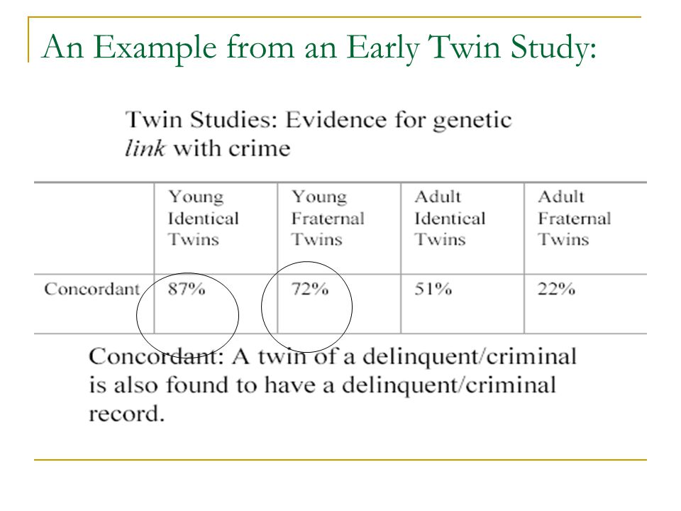 An Example from an Early Twin Study: