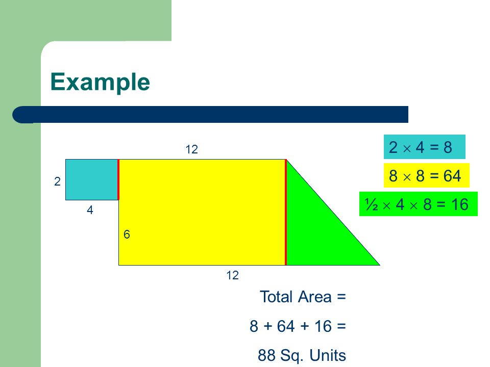 Example 2 4 6 12 2  4 = 8 8  8 = 64 ½  4  8 = 16 Total Area = 8 + 64 + 16 = 88 Sq. Units