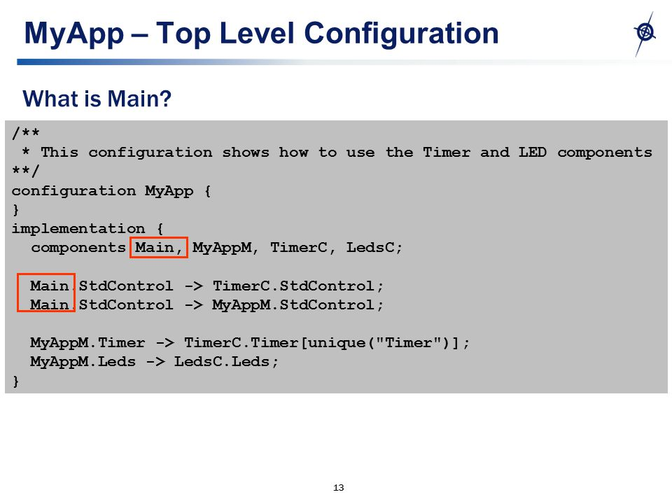 13 MyApp – Top Level Configuration What is Main.