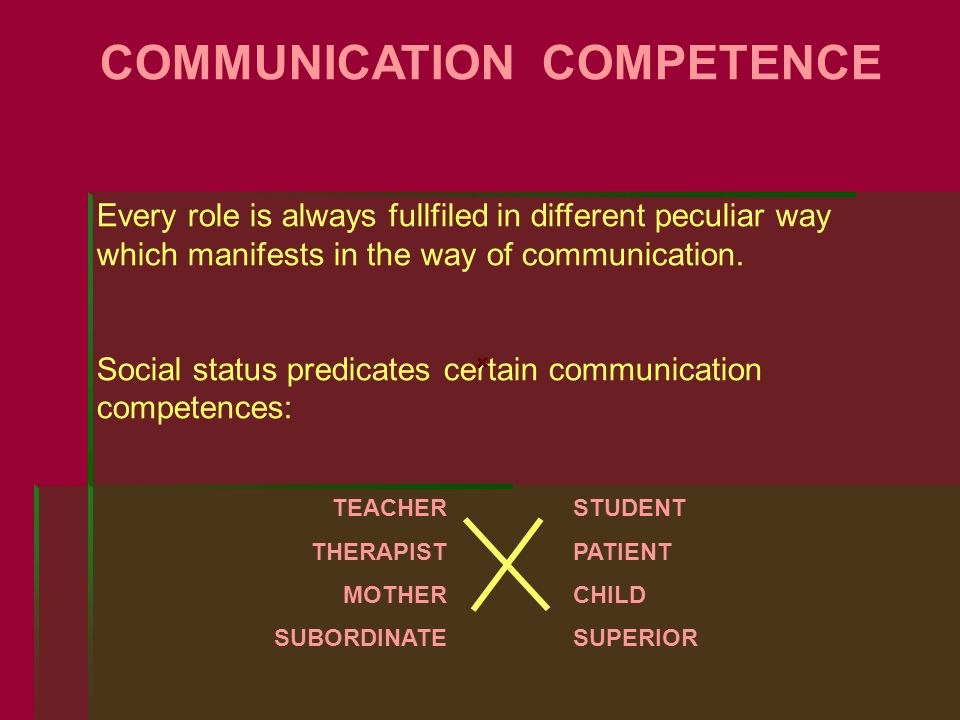 COMMUNICATION COMPETENCE Every role is always fullfiled in different peculiar way which manifests in the way of communication.