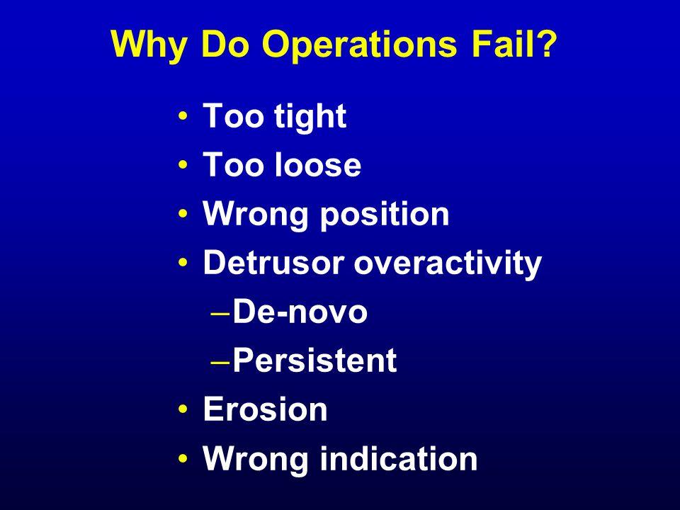 Too Tight Urethral obstruction Detrusor overactivity Erosion Devascularization > recurrent SUI