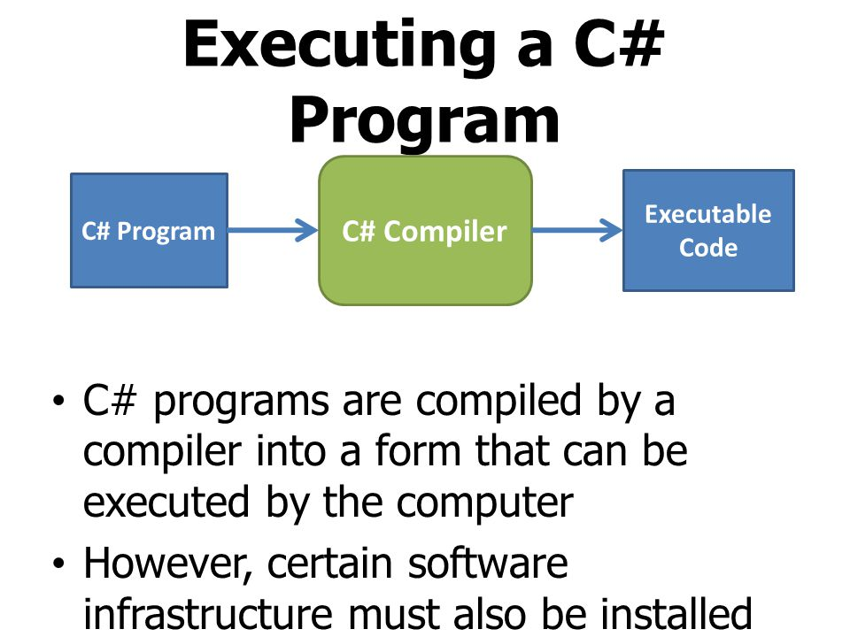 Executing a C# Program C# programs are compiled by a compiler into a form that can be executed by the computer However, certain software infrastructur