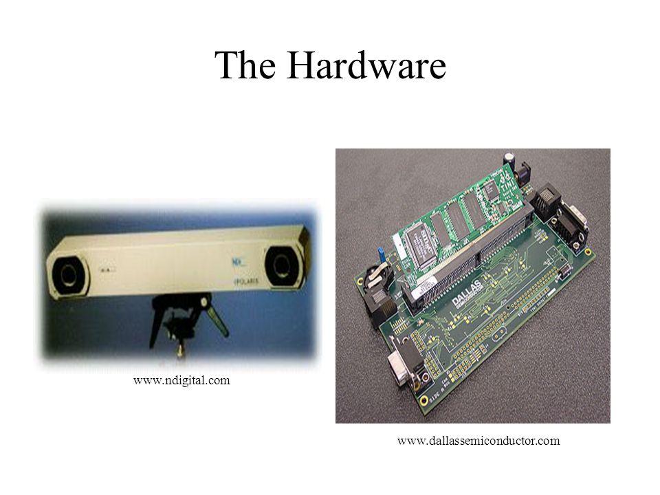 www.ndigital.com www.dallassemiconductor.com The Hardware