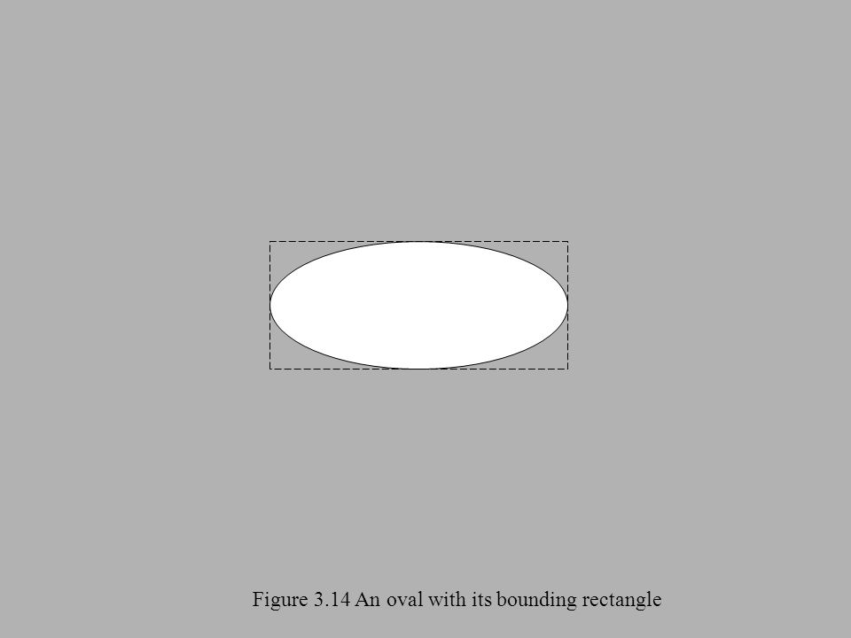 Figure 3.14 An oval with its bounding rectangle