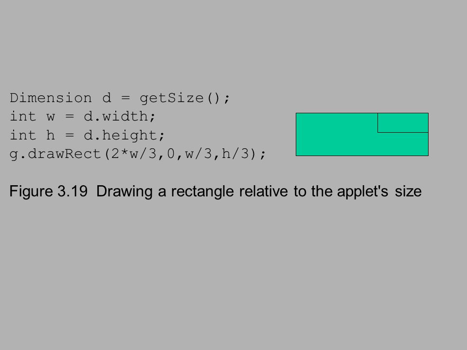 Dimension d = getSize(); int w = d.width; int h = d.height; g.drawRect(2*w/3,0,w/3,h/3); Figure 3.19 Drawing a rectangle relative to the applet s size