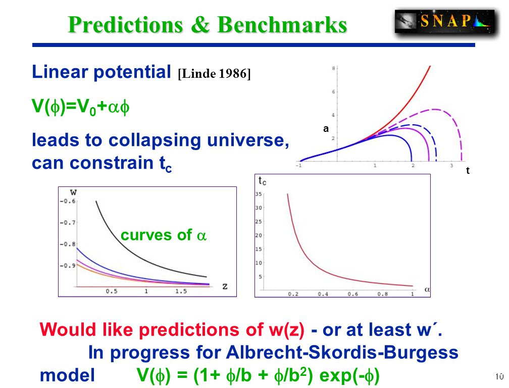 10 Predictions & Benchmarks Linear potential [Linde 1986] V(  )=V 0 +  leads to collapsing universe, can constrain t c a t curves of  Would like predictions of w(z) - or at least w´.