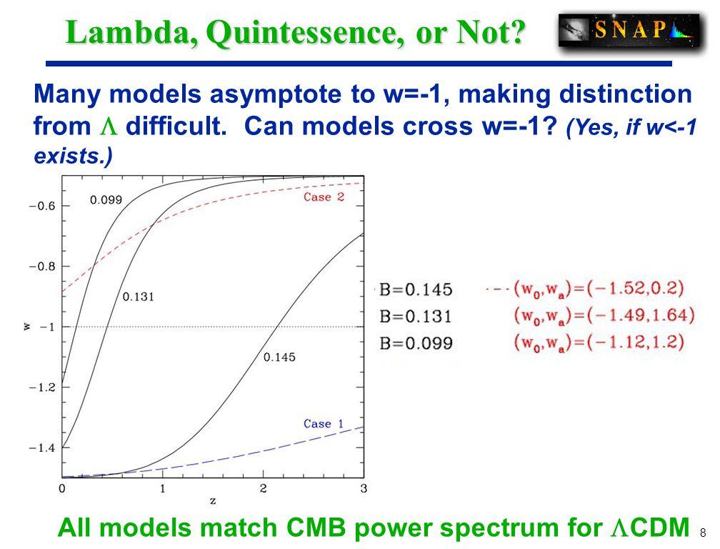 8 8 Lambda, Quintessence, or Not.