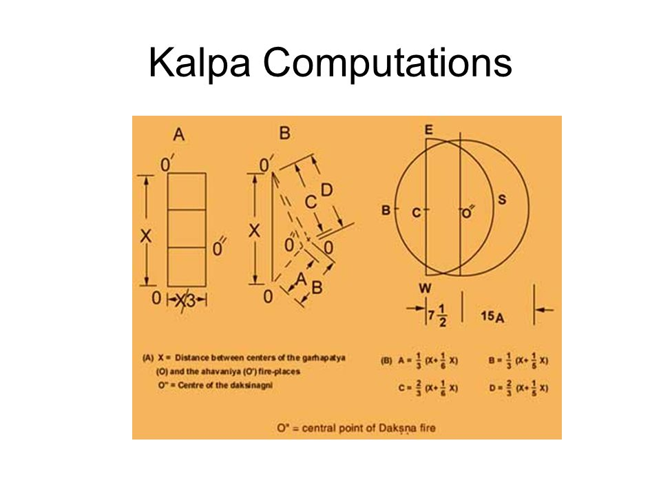 Kalpa Computations
