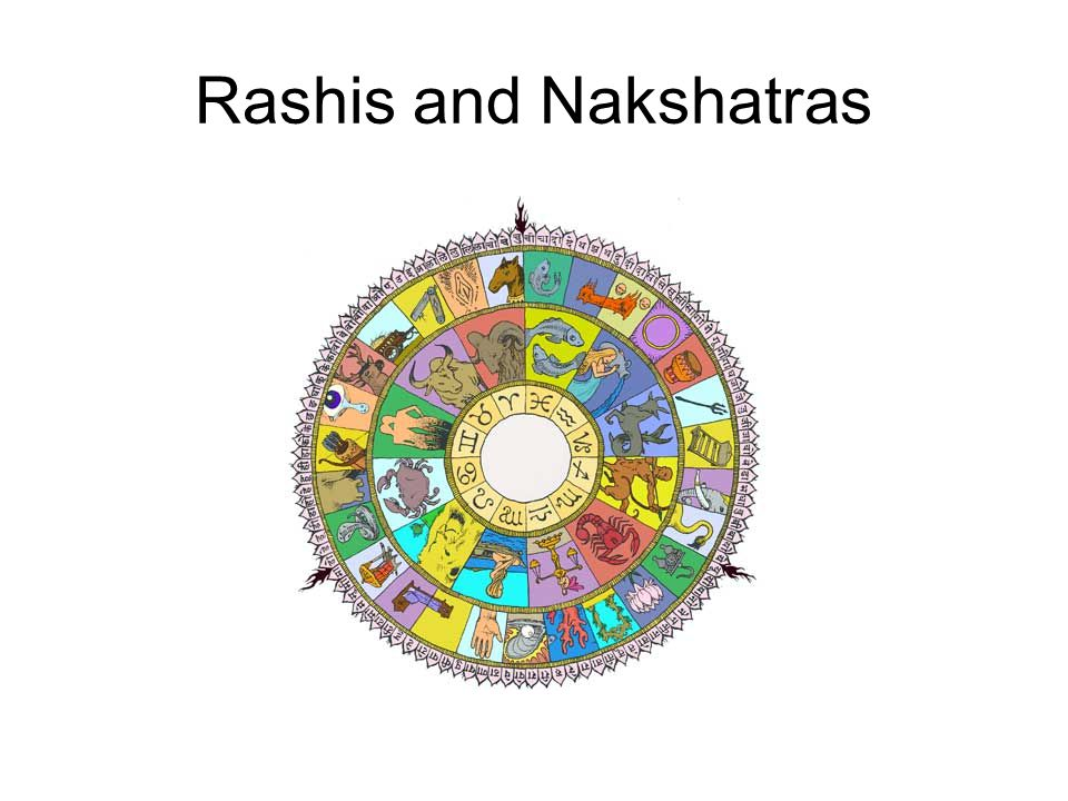 Rashis and Nakshatras