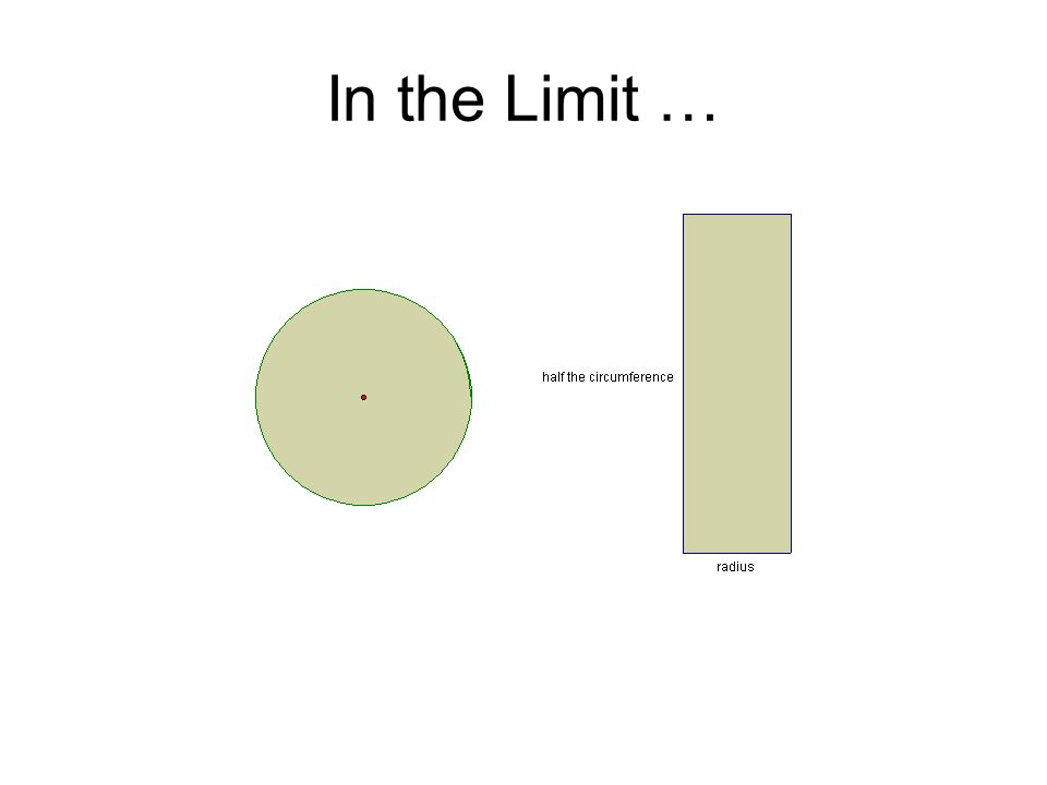 In the Limit …