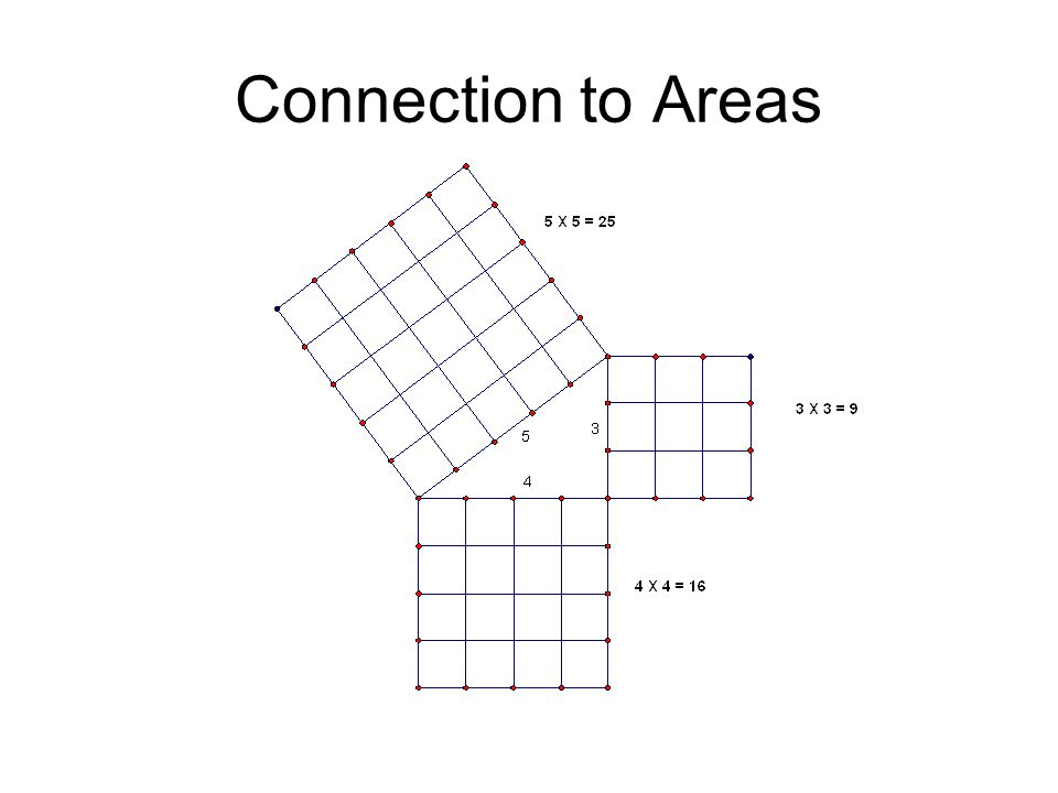 Connection to Areas