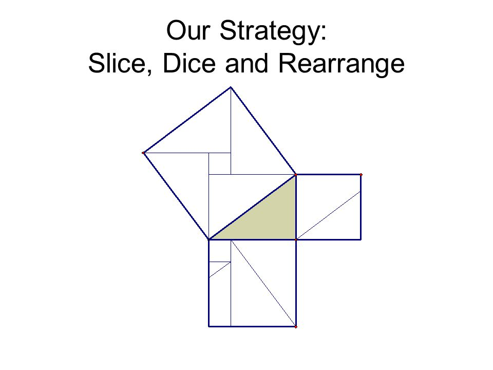 Our Strategy: Slice, Dice and Rearrange