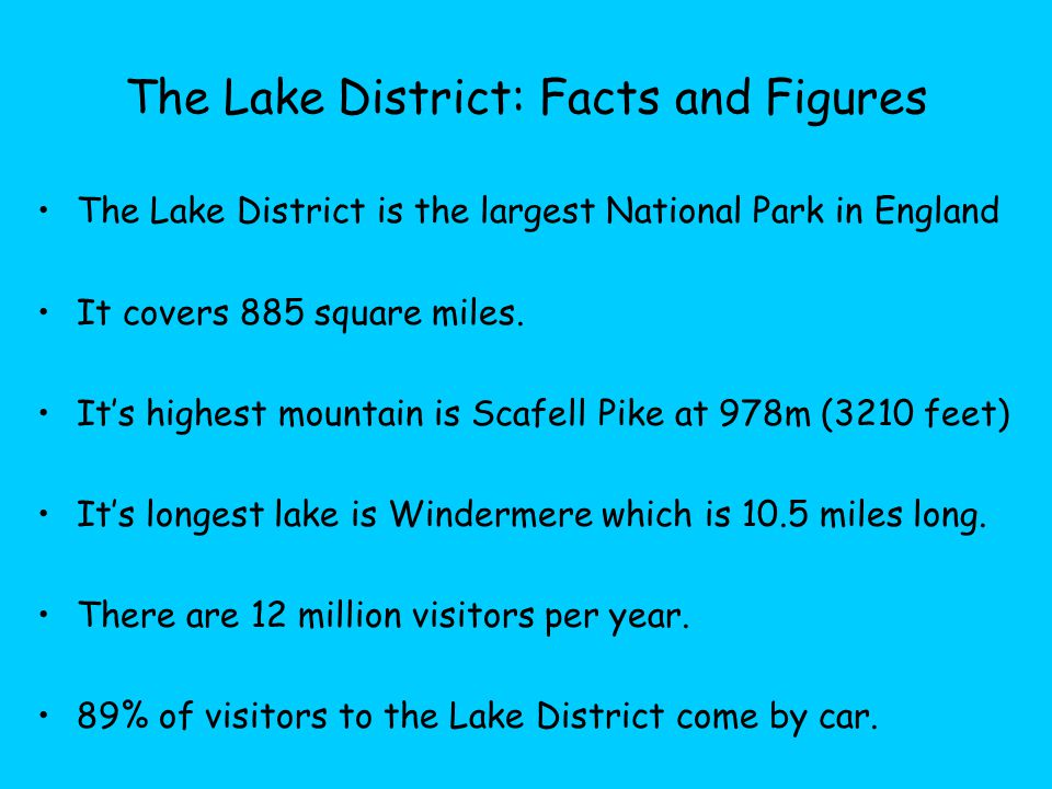 The Lake District: Facts and Figures The Lake District is the largest National Park in England It covers 885 square miles. It's highest mountain is Sc