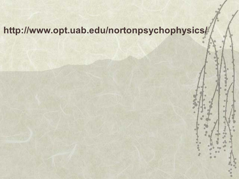 http://www.opt.uab.edu/nortonpsychophysics/