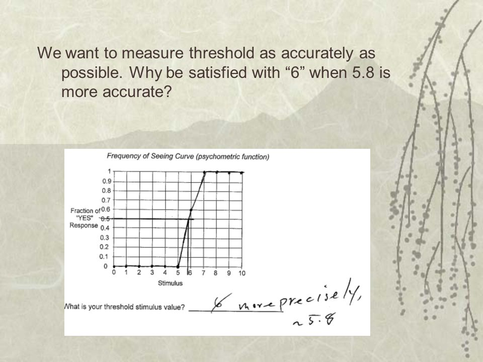 We want to measure threshold as accurately as possible.