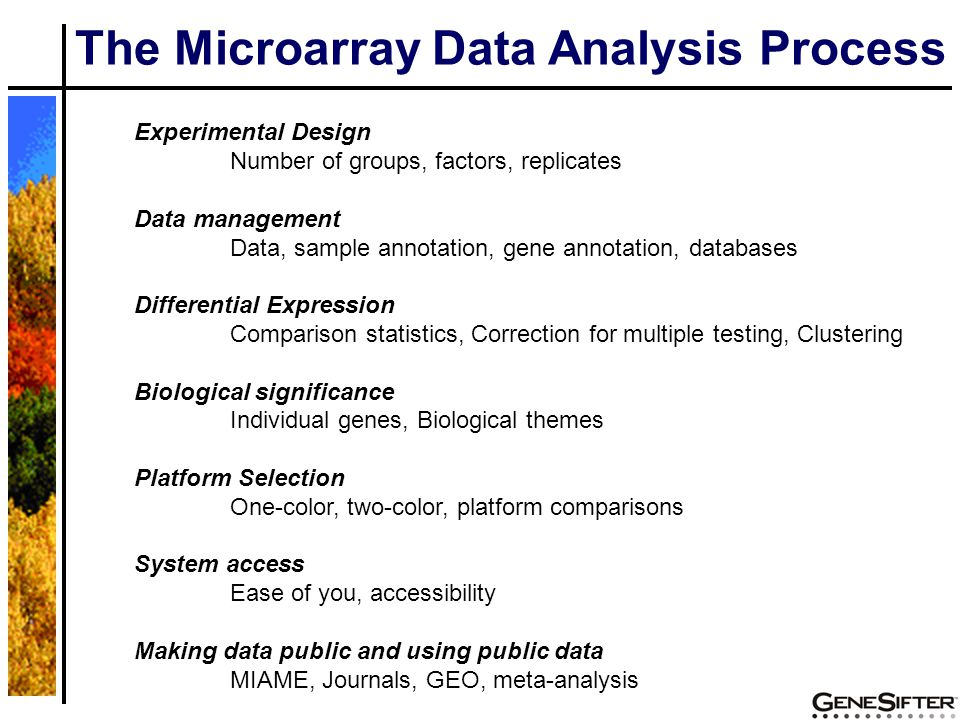 Experimental Design Number of groups, factors, replicates Data management Data, sample annotation, gene annotation, databases Differential Expression Comparison statistics, Correction for multiple testing, Clustering Biological significance Individual genes, Biological themes Platform Selection One-color, two-color, platform comparisons System access Ease of you, accessibility Making data public and using public data MIAME, Journals, GEO, meta-analysis The Microarray Data Analysis Process