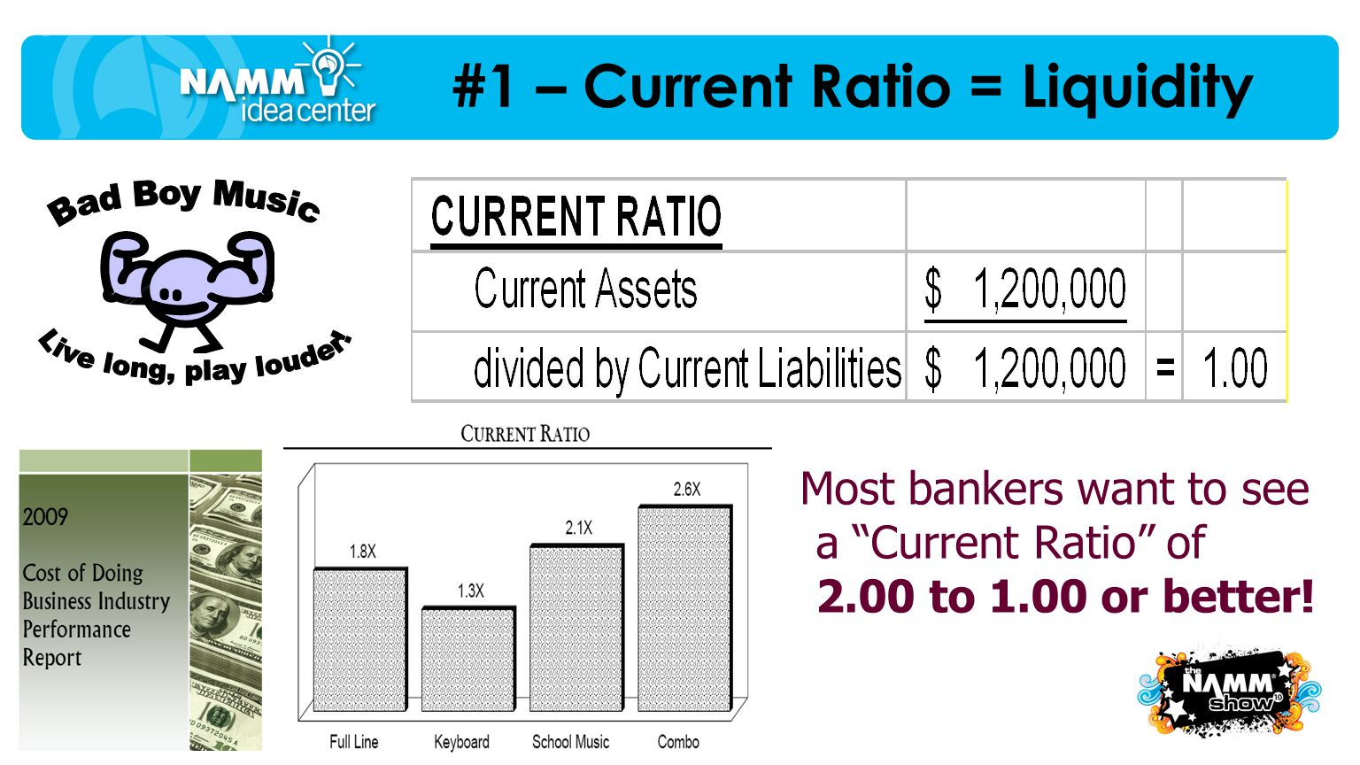 "Most bankers want to see a ""Current Ratio"" of 2.00 to 1.00 or better!"