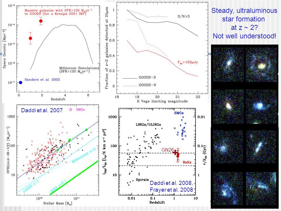 17 January 2008M. Dickinson - GSMT Workshop GN26 Daddi et al. 2007 Daddi et al. 2008, Frayer et al. 2008 Steady, ultraluminous star formation at z ~ 2