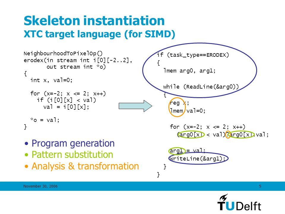 November 30, 20065 Skeleton instantiation XTC target language (for SIMD) NeighbourhoodToPixelOp() erodex(in stream int i[0][-2..2], out stream int *o) { int x, val=0; for (x=-2; x <= 2; x++) if (i[0][x] < val) val = i[0][x]; *o = val; } if (task_type==ERODEX) { lmem arg0, arg1; while (ReadLine(&arg0)) { reg x; lmem val=0; for (x=-2; x <= 2; x++) (arg0[x] < val) arg0[x]:val; arg1 = val; WriteLine(&arg1); } Program generation Pattern substitution Analysis & transformation