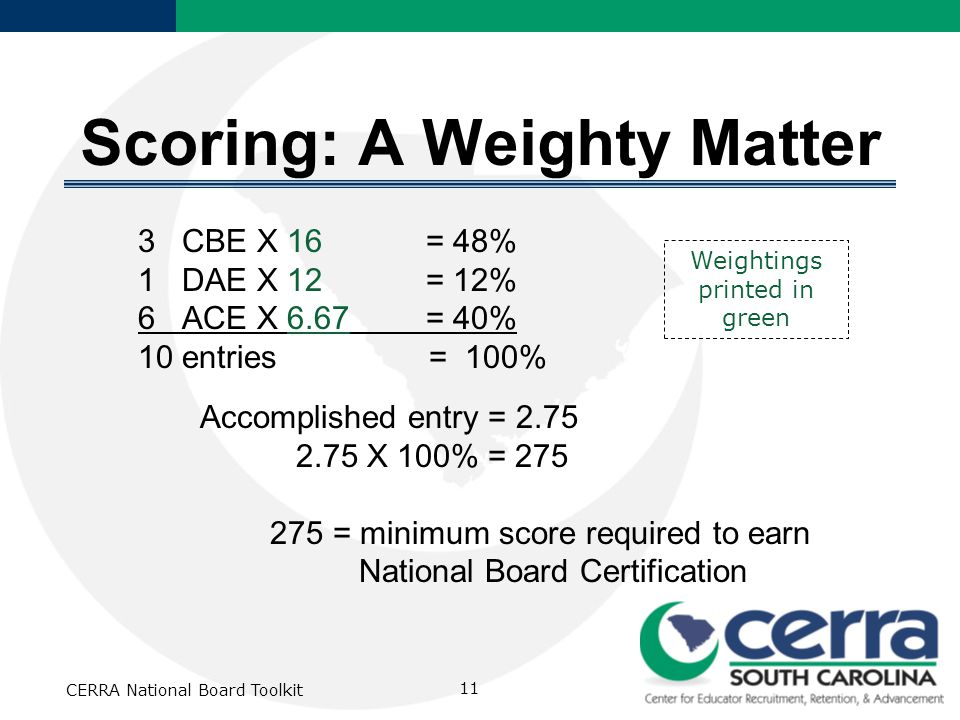 CERRA National Board Toolkit 11 Scoring: A Weighty Matter 3 CBE X 16 = 48% 1 DAE X 12 = 12% 6 ACE X 6.67= 40% 10 entries = 100% Accomplished entry = 2.75 2.75 X 100% = 275 275 = minimum score required to earn National Board Certification Weightings printed in green